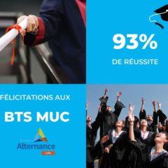 Résultats BTS MUC Promotion 2020 Groupe Alternance Lille Nord Pas de Calais